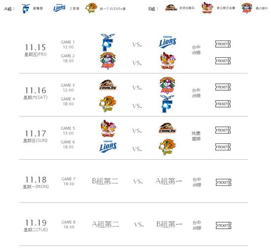 亞洲職棒大賽2013轉播 Youtube直播線上看 039