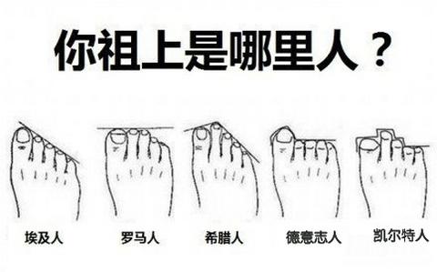 希臘腳是什麼意思