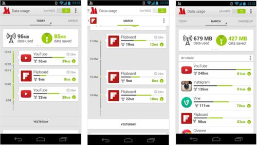 如何節省手機網路流量 Opera Max