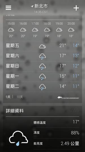 氣象App推薦 Yahoo氣象