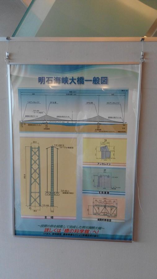 明石海峽大橋體驗10