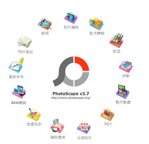 照片拼圖製作軟體 Photoscape繁體中文版01