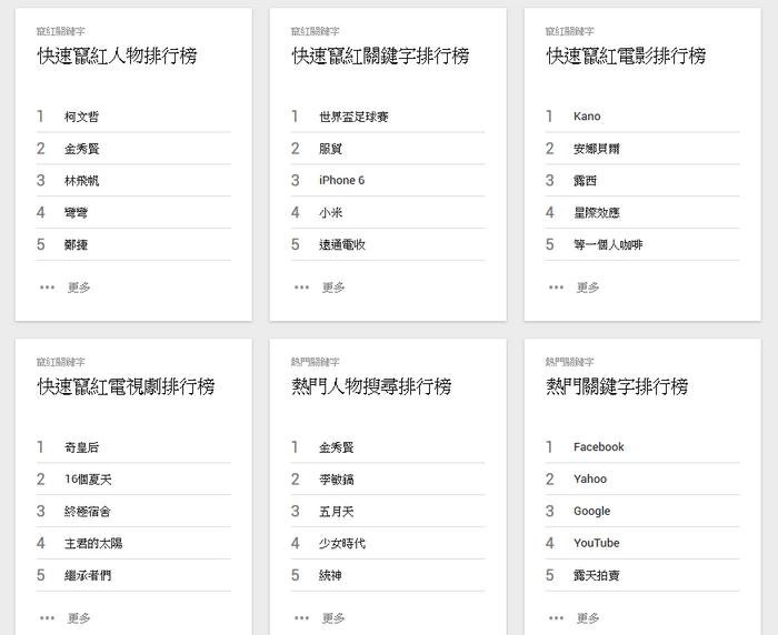 回顧2014大家在Google搜尋什麼 搜尋排行榜01