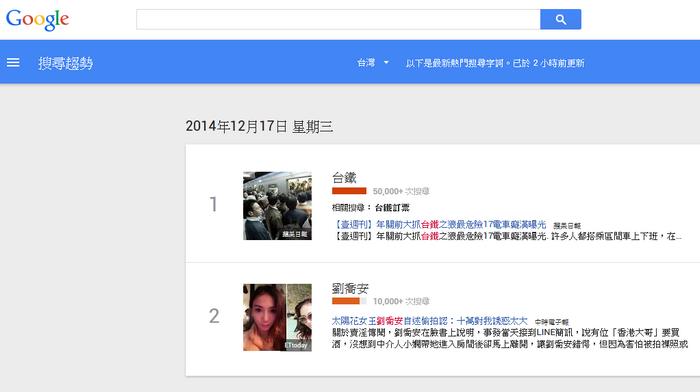 回顧2014大家在Google搜尋什麼 搜尋排行榜03