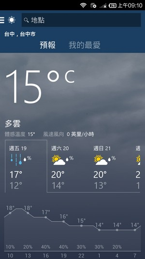 Android氣象app推薦 最簡約的MSN 天氣05