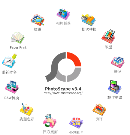 photoscape免安裝中文版