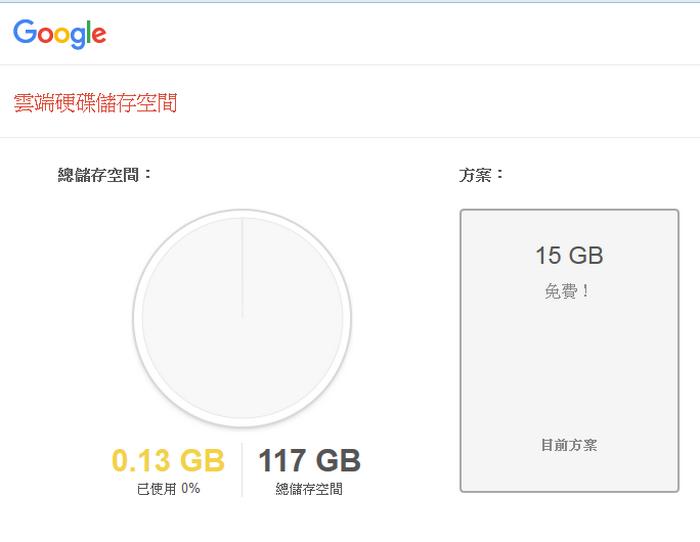 Google雲端硬碟儲存空間 期限查詢01