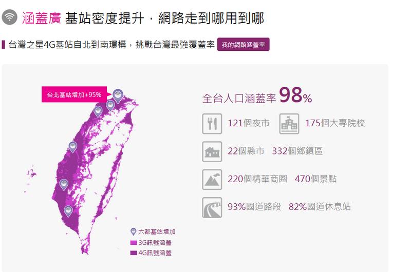 台灣之星4G 免費試用一個月02