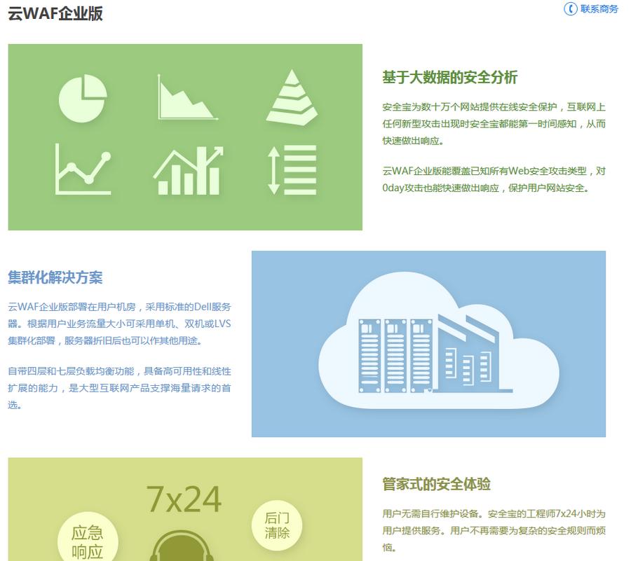 安全寶 中國免費雲端CDN系統02