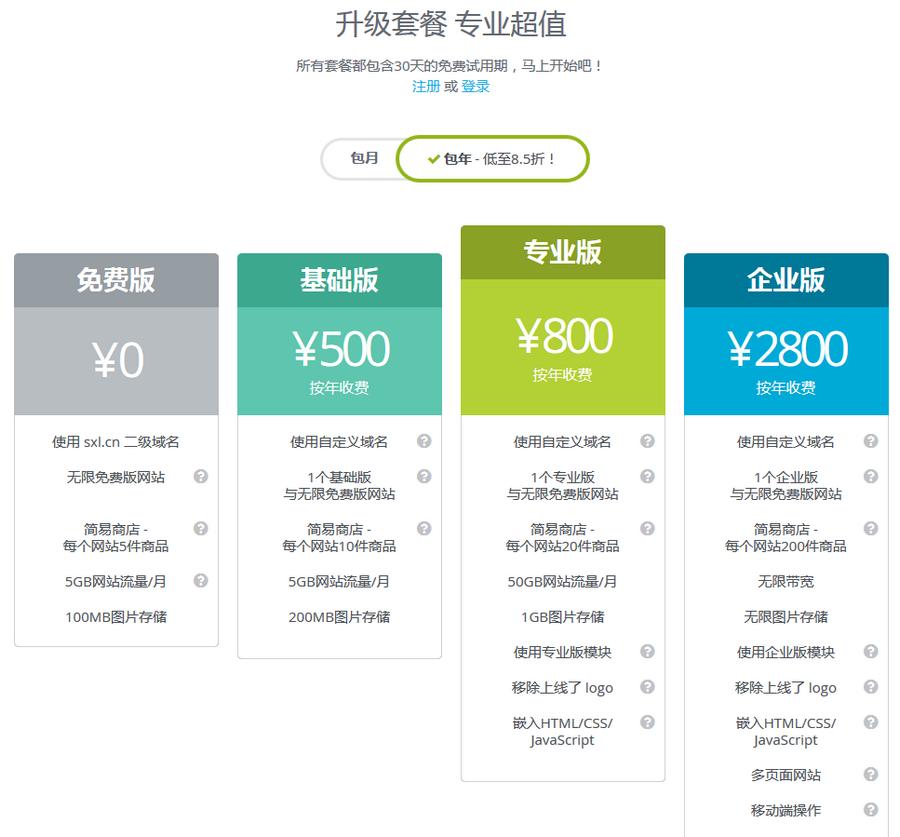 中國大陸免費架站平台 上線了05