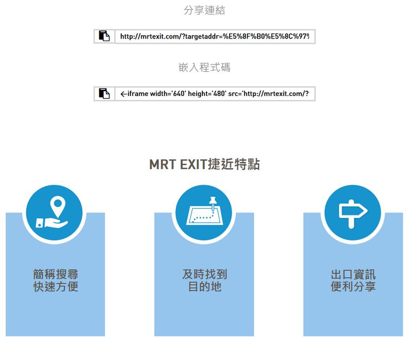 離捷運站最近的出口 MRT EXIT 捷近03