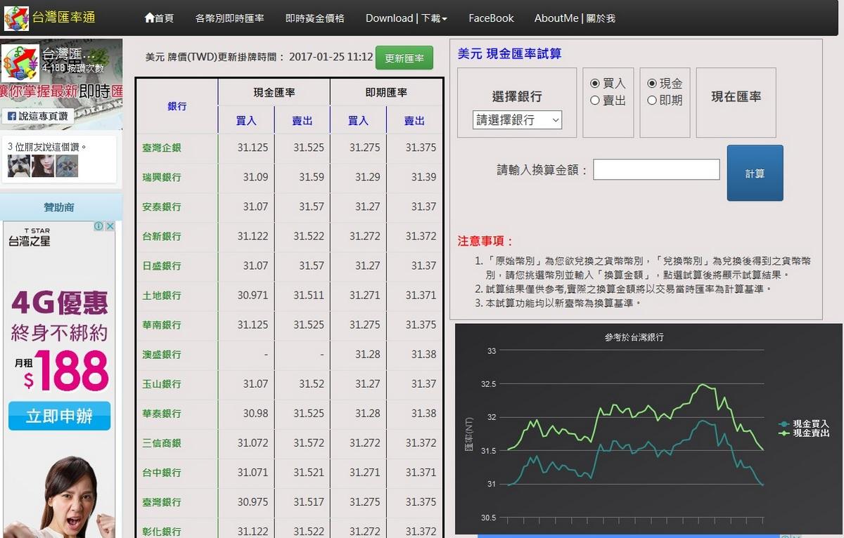 台灣銀行匯率換算查詢 台灣匯率通