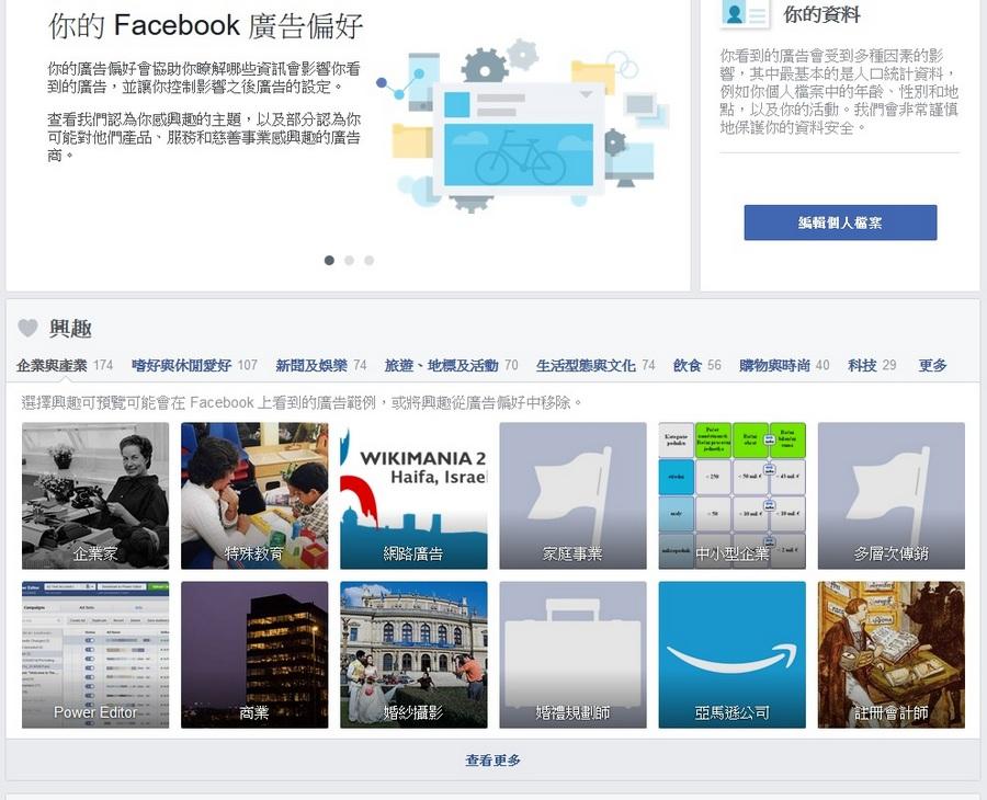 管理顯示中臉書動態廣告01
