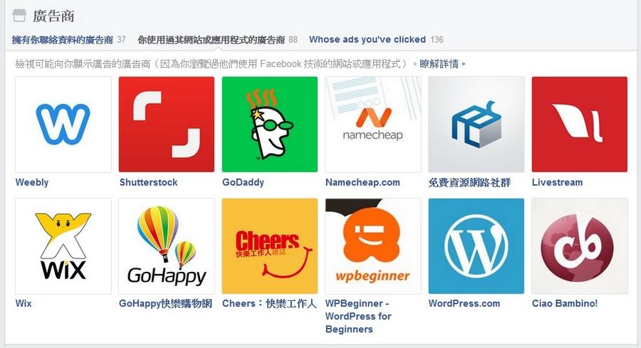 管理顯示中臉書動態廣告03