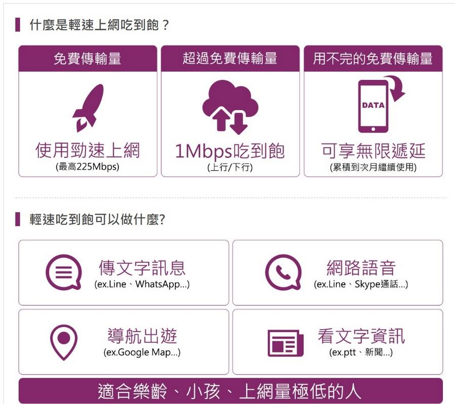 輕速上網吃到飽99元 台灣之星網路門市