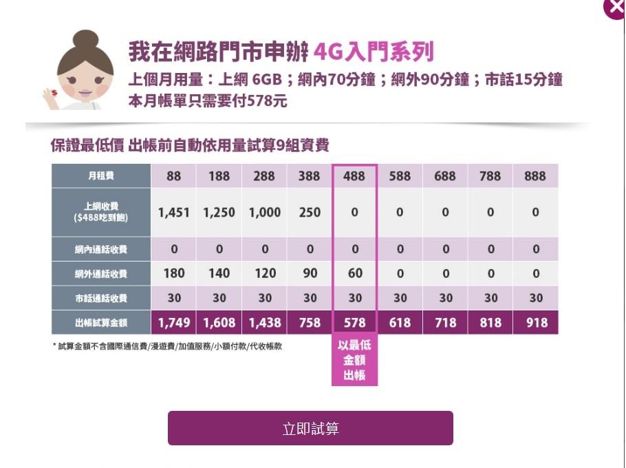保證最低價終身免綁約 台灣之星出推驚人新專案