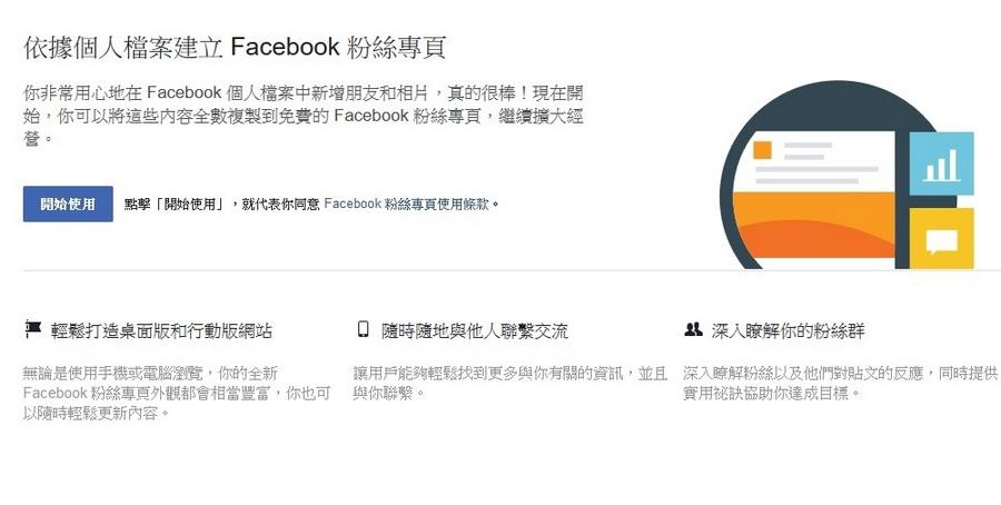臉書個人帳號轉換粉絲專頁 檔案內容轉移 好友變粉絲