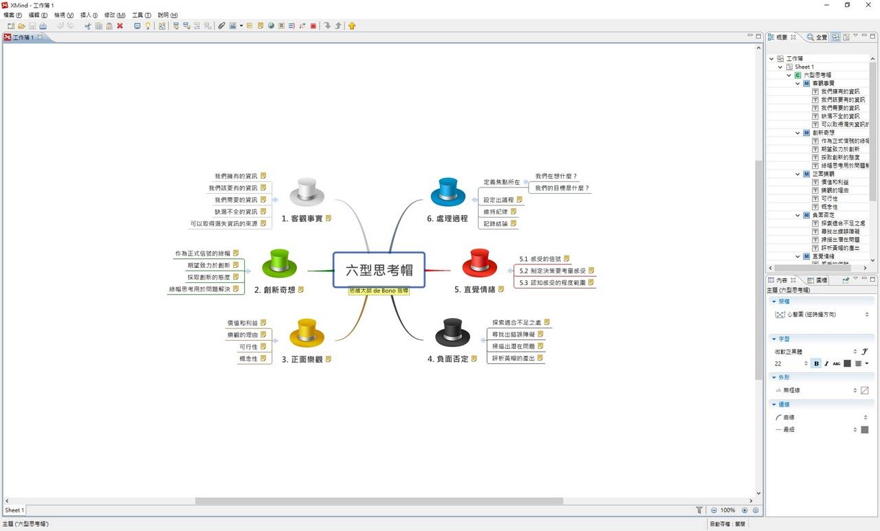 免費心智圖軟體下載 啟發靈感及延伸思考 Win/Mac