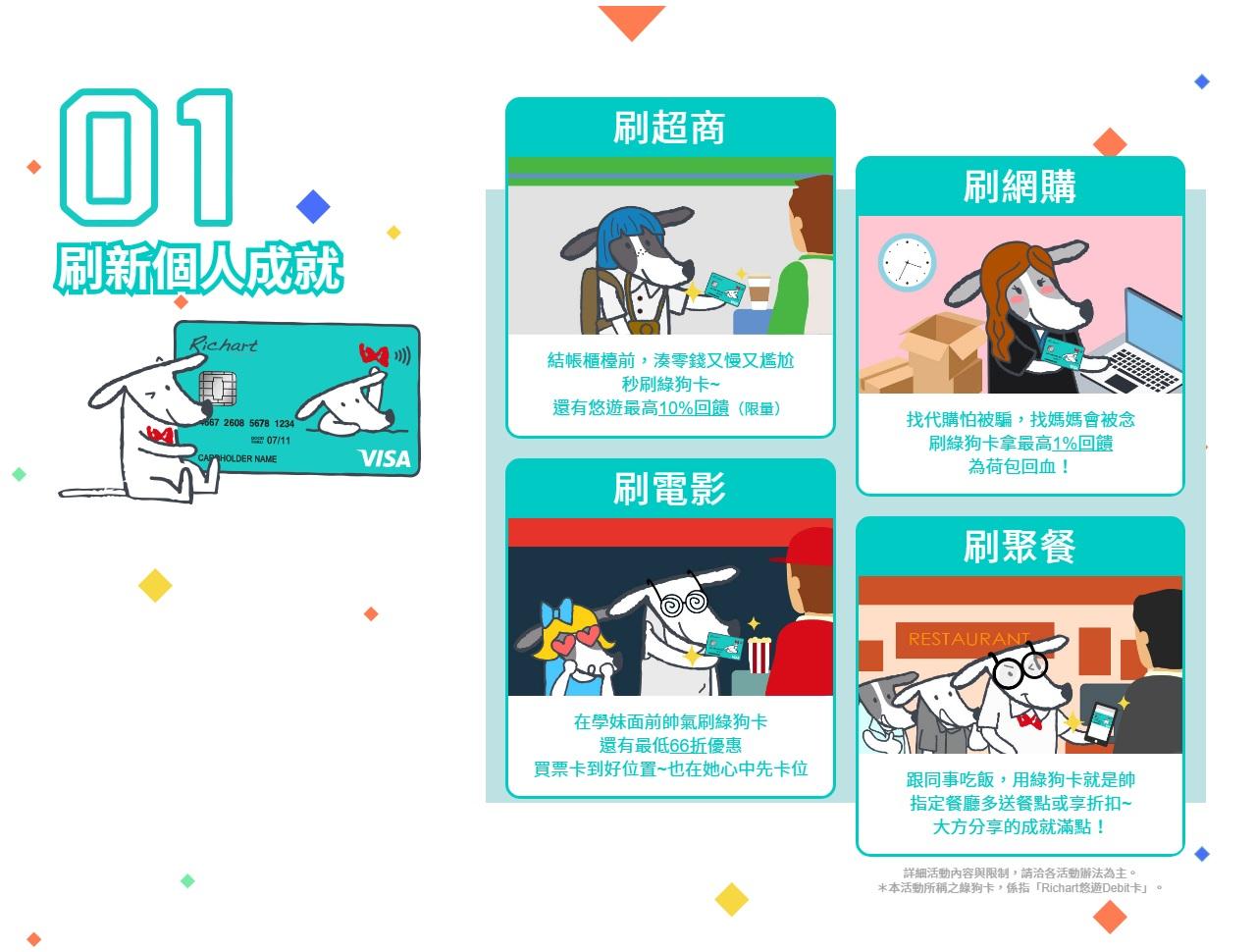 台新銀行Richart 悠遊Debit 卡 數位銀行推薦