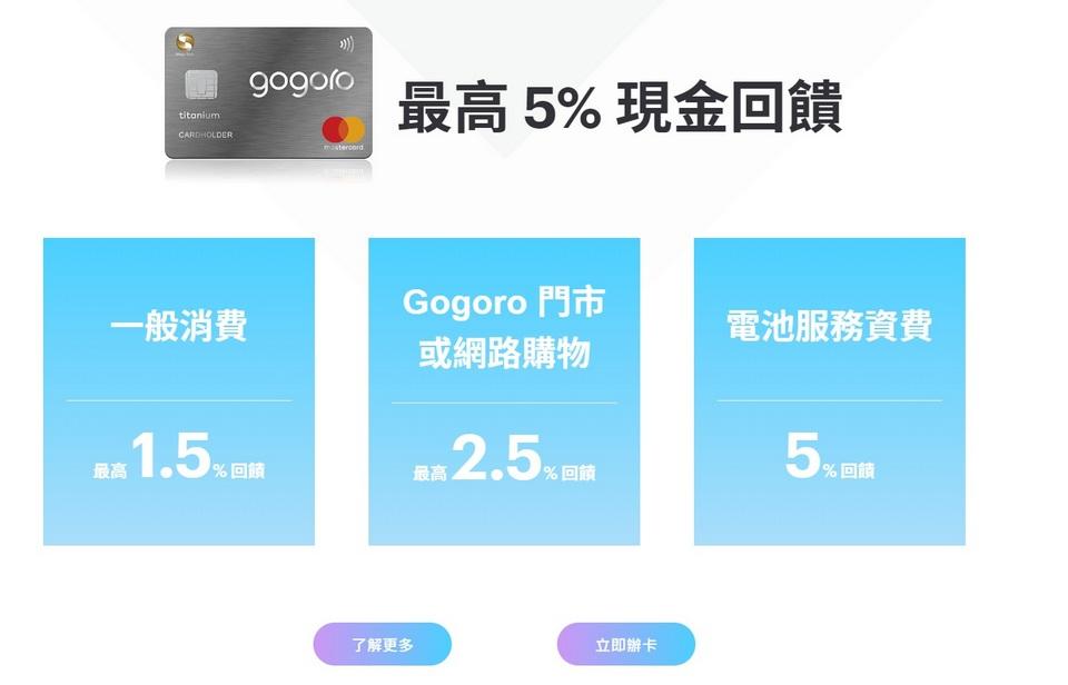 Gogoro聯名卡 搭配兆豐銀行Megalite更好用 Go粉必備神卡