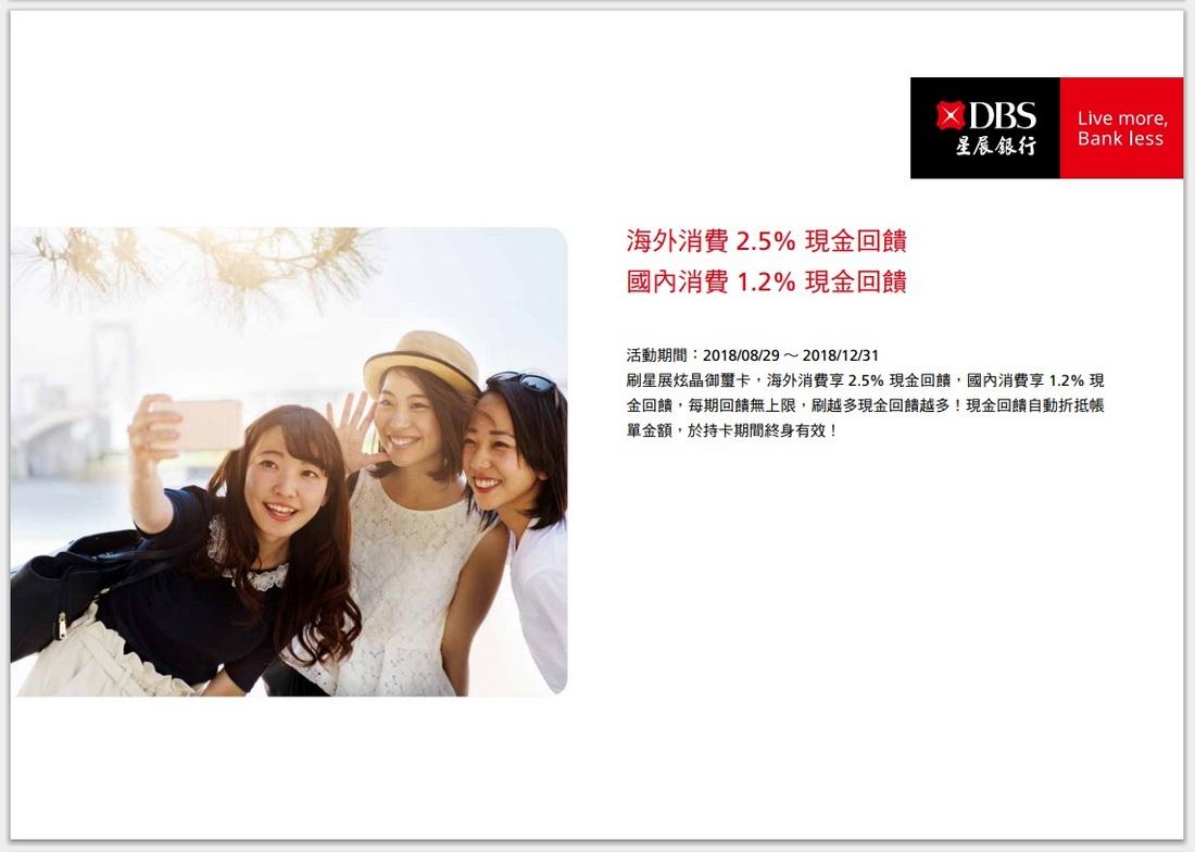 星展銀行 炫晶御璽卡 新一代海外消費卡王 現金回饋國內1.2%、海外2.5%