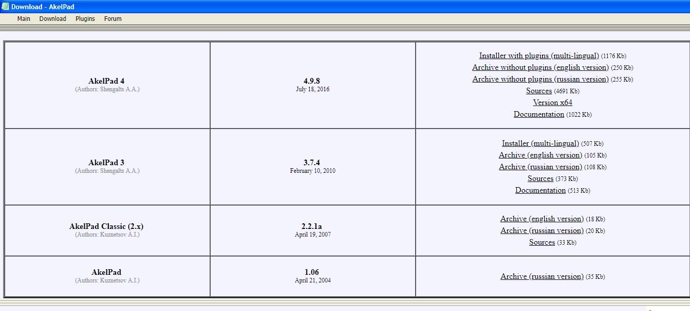 免費文書編輯工具 AkelPad 繁體中文版下載