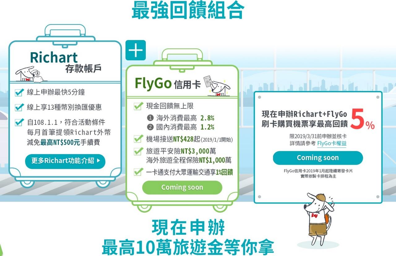 FlyGo 海外消費神卡2.8% 購買機票最優惠 台新銀行