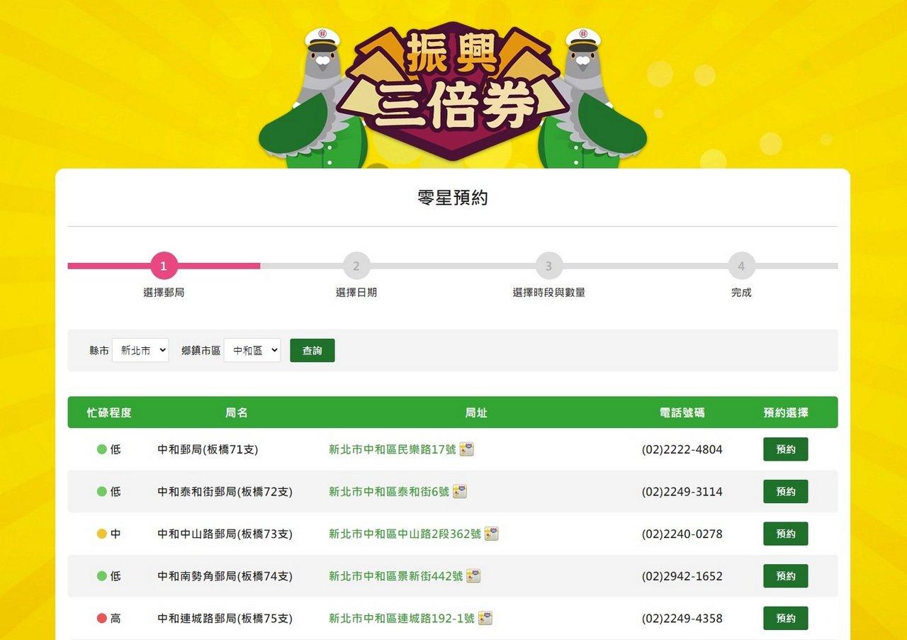 振興三倍劵 郵局領取步驟 電話網路預購 免排隊